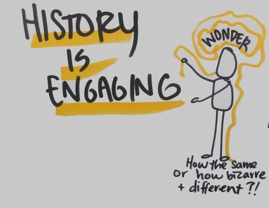 """History is Engaging"" by Amanda Lyons, visualsforchange.com"
